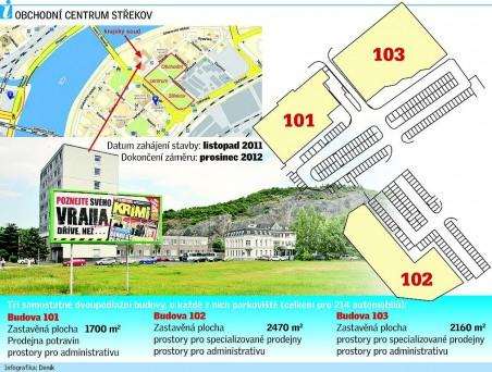 zdroj: Vorlíček, Janni; Investor tají vizualizaci obřího centra na Střekově in: Ústecký deník, 8. a 9. 9. 2011